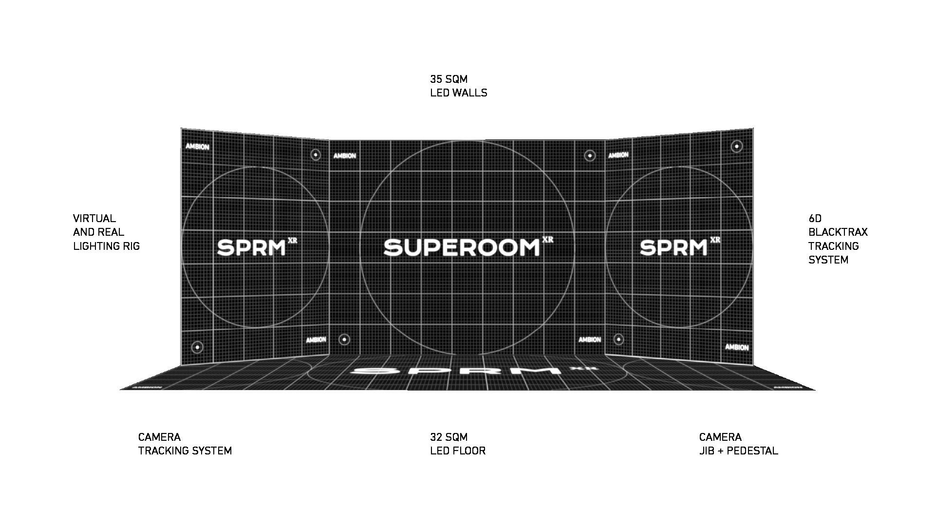 SUPEROOM_XR_Technik_EN